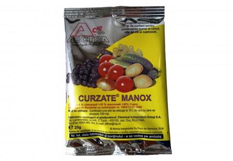 Curzate Manox